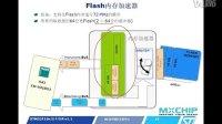 STM32F103  FLASH 学习
