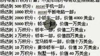 视频: ASG三维商城店铺招商购买说明QQ:858039674