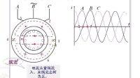 变频器原理与应用 02 哈工大 (全套36讲见空间专辑)  自学视频教程观看与下载