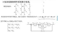 控制系统数字仿真与CAD 22 15控制系统数字仿真与CAD(十五)