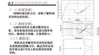 控制系统数字仿真与CAD 22 17控制系统数字仿真与CAD(十七)