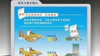 视频: (桂林本地期货开户 QQ1045755452)期货基础知识-期货套期保值