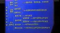 国际关系和我国外交政策(下)(免费)科科通网按课文顺序,点户名获网址.中学课程视频辅导.密码在该网.