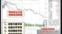 优酷网炒股视频—市场还能涨吗?
