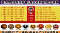 IFC-游戏规则介绍【高清】