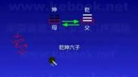 06乾坤六子-中国数术学基础入门