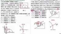免费高中物理教学视频辅导1-11三角函数法和矢量图解法