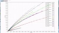 ZMAN电化学交流阻抗数据分析软件:参数绘图演示