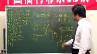 于海滨福彩3D教学视频—组选法(全集)免费视频