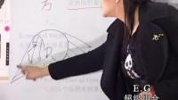沙宣剪发造型 圆脸女生发型设计视频