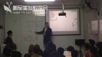 15劳伦斯校长主讲设计大师课程完整版(啊军美发教学网独家录制)