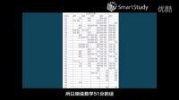 智课网:GMAT数学-GMAT高分换算-张鹏