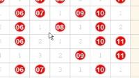 11选5 走势图讲解