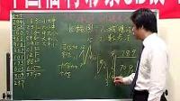 于海滨福彩3D教学视频—组选法(全集)免费视频_标清
