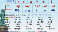如何巧记单词 第七课 轻轻松松背单词 初中英语教学视频