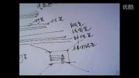 邢帅教育3dmax教程室内和建筑表现手绘技法第二课 线
