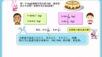 【数学】小数点乘法的计算步骤-刘人赫