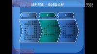 端端服务与职能三级流程体系(流程管理专家胡立)