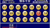 视频: 广西快乐十分第201425919期开奖结果