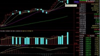 股票技术分析 潜力股是什么意思 潜力股是什么意思