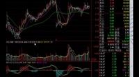 股票基础知识股票软件怎样买股票才能赚钱