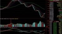 股票软件 现在什么股票最好 明天股票行情