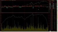 股指期货日内博弈培训系列视频教程:【研究合约波动规律的出发点是什么?】③