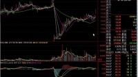 股票k线短线高级战法 涨停是什么意思 涨停是什么意思