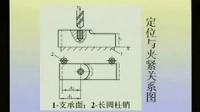 数控车床代码  数控机床编程与操作
