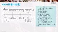 2.1 8051单片机 引脚功能与内部结构