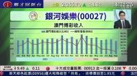 2014-10-20 1425  耀才财经台 每周一股 黄雪莹 谭智乐 - 每周一股:沽售:银河娱乐(0027) (一)