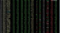 炒股入门初学者基础知识 买股票开户 涨停是什么意思
