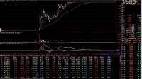 股票技术分析-今天买什么股票-股票涨停是什么意思