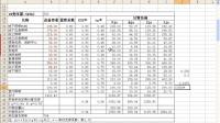 QQ2667993405  电气设计视频  变配电复合计算及平面设计03