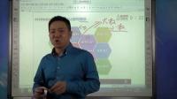 盖德商学院/盖德管理咨询(安权老师)《HR职业生涯发展规划(二)》
