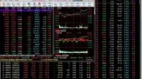 股票软件 股票怎么看 股票模拟软件