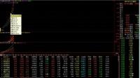 股票k线技术分析高级课程 买股票开户 涨停是什么意思