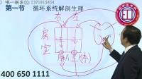 2015张博士护士含护师—循环系统疾病病人的护理01