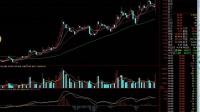 股票软件-股票交易规则-潜力股是什么意思