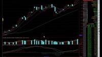 炒股教程-今日股票价格查询-涨停板公式