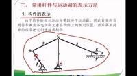 任务1.2  内燃机工作机构运动简图的绘制