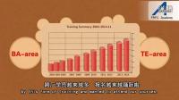 唐山动画公司 唐山flash动画设计 唐山flash动画制作  唐山企业动画宣传片  唐山动画课件制作