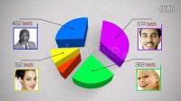 AE模板1646 数据分析信息图AE模板