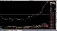 股票资金流操盘术 股票技术分析 股票行情 股票入门 股票投资策略0122