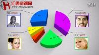 三维立体数据饼图条形图AE模板—汇同资源网