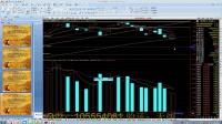 股票投资策略 股票基础知识 炒股一招先 股市走势图 首席评论0210_高清