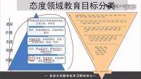 5.态度类教学目标分类模型