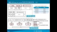 全面了解WLAN 802.11a/b/g/n/ac 的标准及对收发信机的测试要求