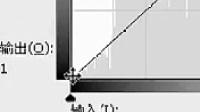 PS基础第27课调色菜单:曲线150409JC【清扬】