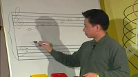 鋼琴簡譜入門基礎教程